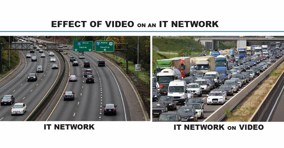 Effects-IP-Video-On-IT-Network