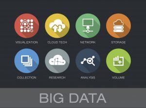 Big-Data-Physical-Security